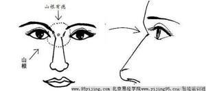 面相恶痣图解:眉眼间有痣感情不稳定