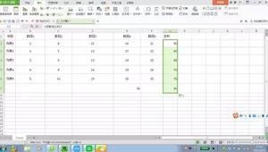 八年職場老手總結的22個Excel技巧,學會後薪資不翻倍都難!