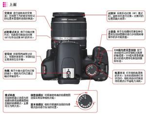 【摄影教程】图解摄影基础知识大全