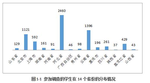 2016年《中国留守儿童心灵状况白皮书》全文